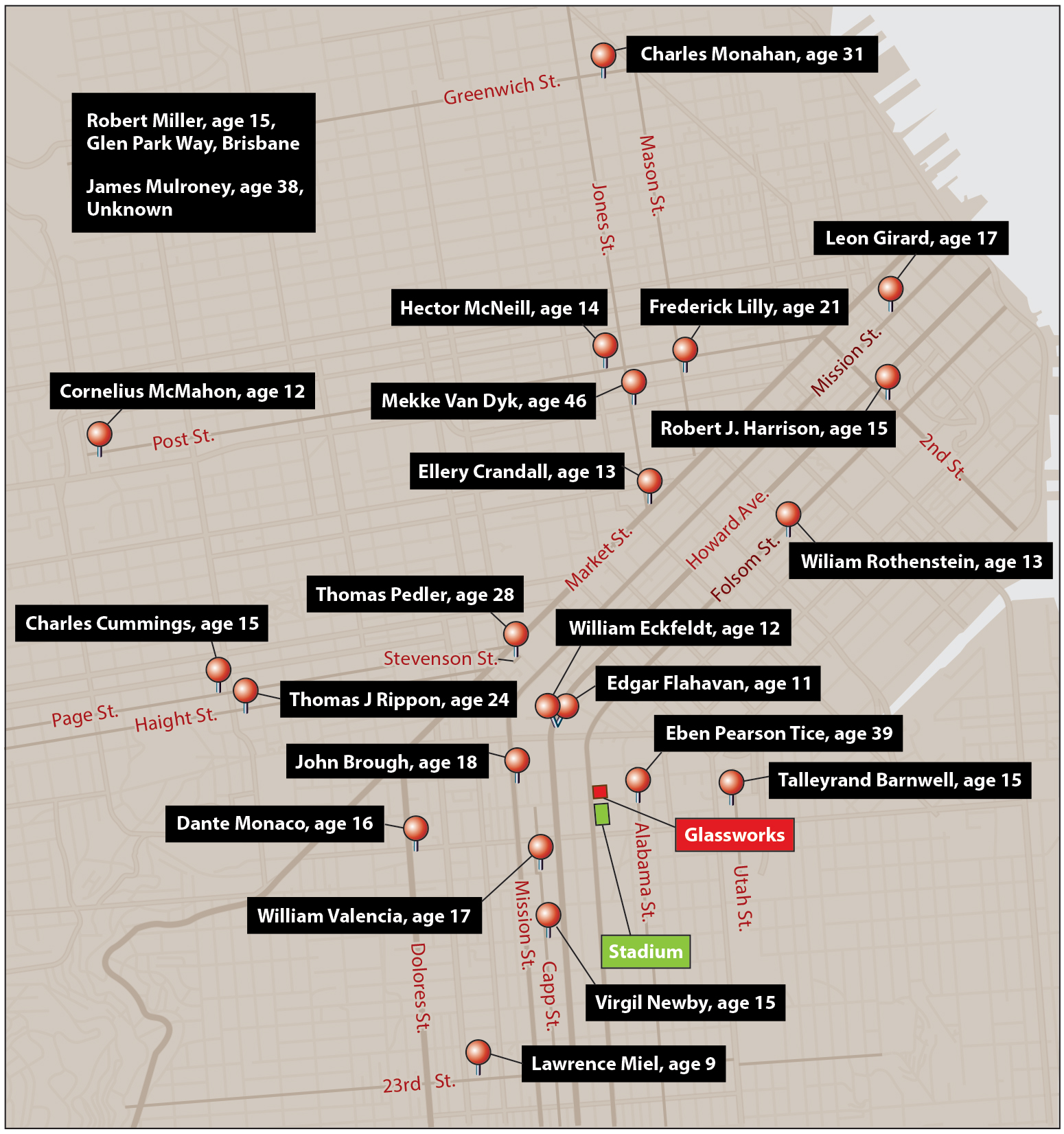 A map showing where the victims of the accident lived. Most are in the age range 10-30 years and live a few streets down.